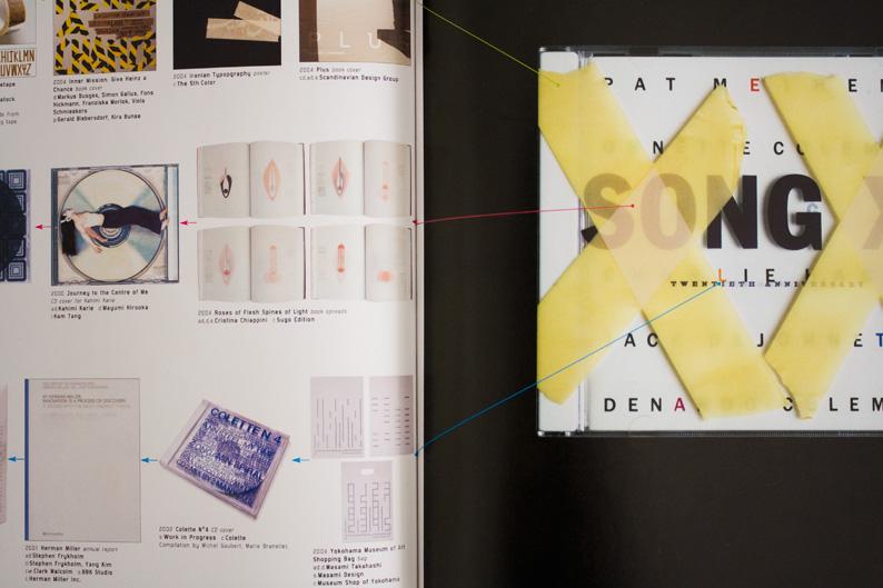 The Anatomy Of Design Cristina Chiappini Design